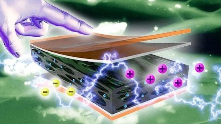 Plastfilm som kan användas för att omvandla rörelseenergi till energi som kan användas för att till exempel driva en LCD-skärm.