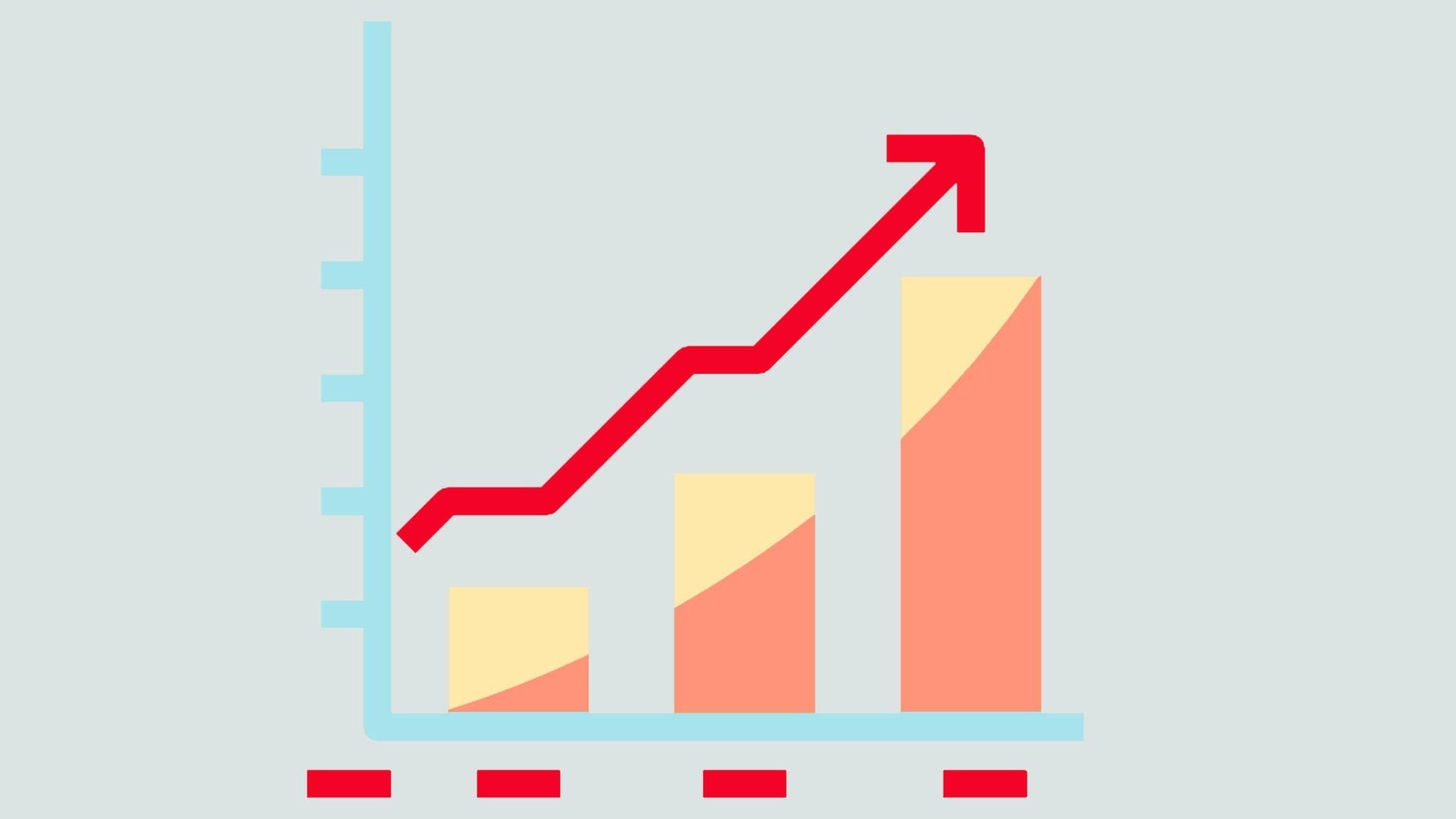 En tecknad graf som visar tillväxt. Har orden stycken, addera och absolut blivit vanligare?