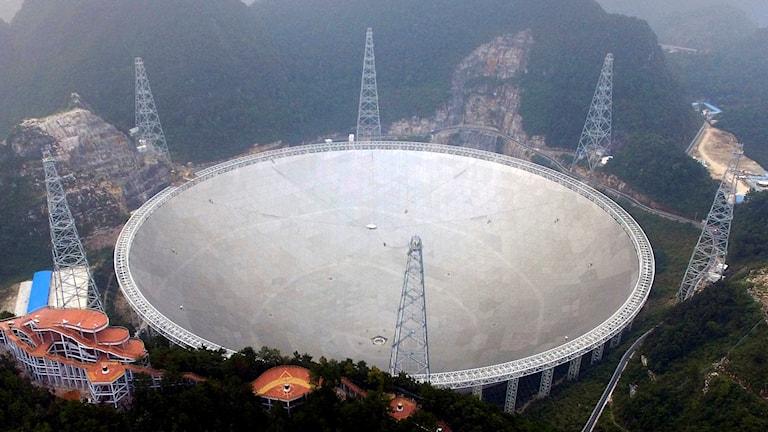 Radioteleskopet FAST