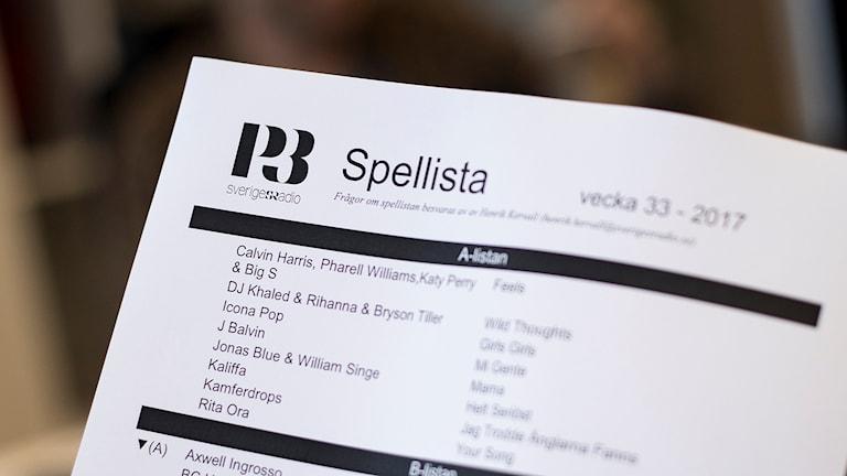 P3:s spellista