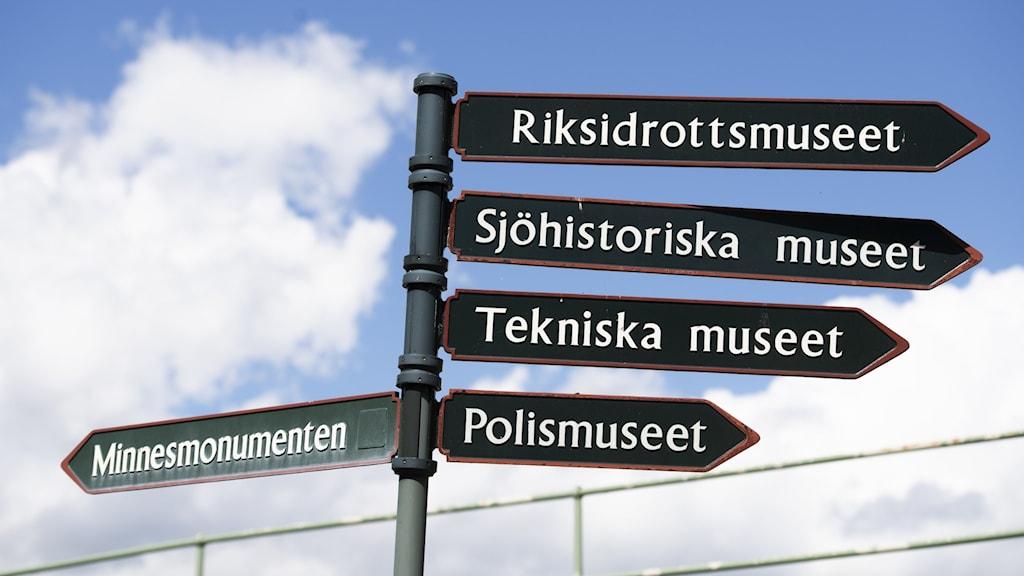 Fem vägskyltar som pekar mot olika museer.