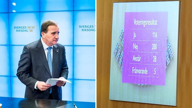Socialdemokraternas partiledare Stefan Löfven. Till höger ser man hur politikerna i riksdagen röstade.