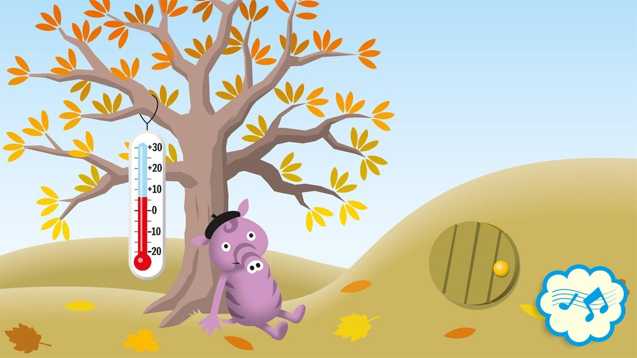 Radioapans vädersånger: Temperatur