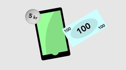 Mobiltelefon och pengar.