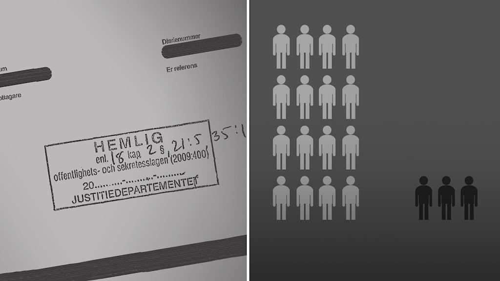 Ett montage av ett hemligstämplat dokument  samt grafik över 19 anonyma personer, 16 till vänster och tre till höger.