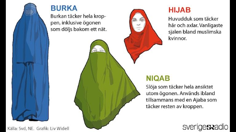 99f3c54a9f5f Lärare får förbjuda slöja i skolan - Klartext | Sveriges Radio