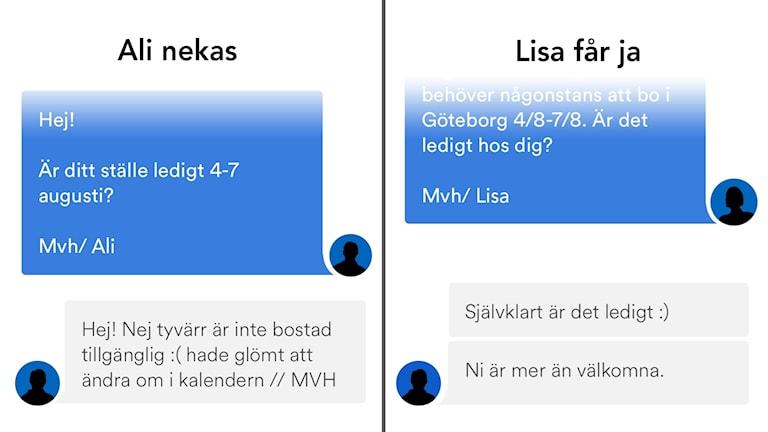 Skärmavbilder visar svar från uthyrare som först nekar Ali, men godkänner Lisas bokning för samma period. Namnen är utbytta.