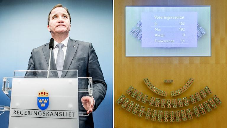 Stefan Löfven (S) bredvid resultatet av omröstningen om budgeten i riksdagen. Foto: TT