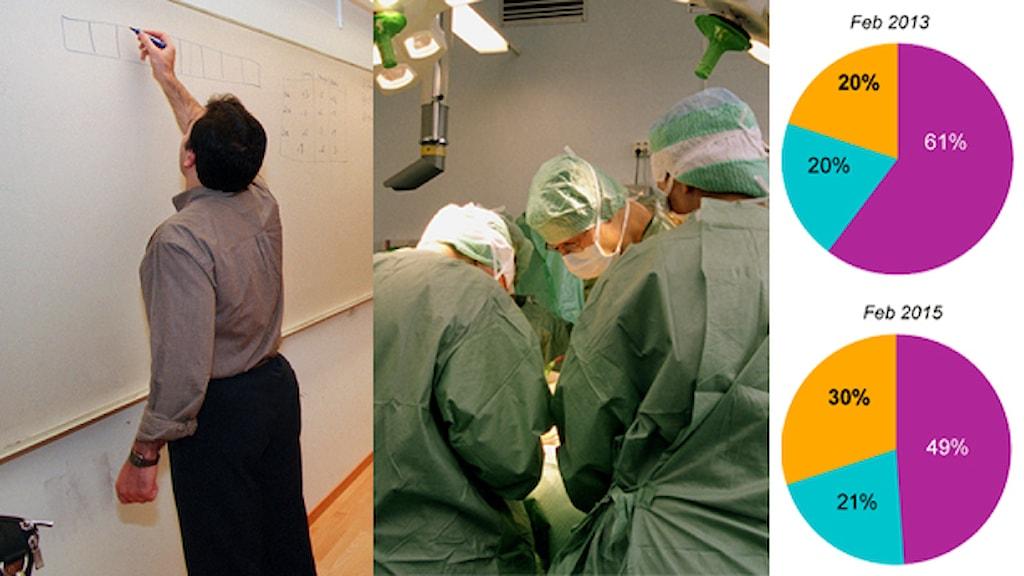 Lärare vid vita-tavlan. Läkare vid operation. Grafik visar andelar. Foto: TT