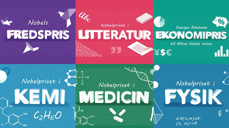 Illustrationer och text: Nobels fredspris, Ekonomipris, Kemi, Medicin och Fysik.