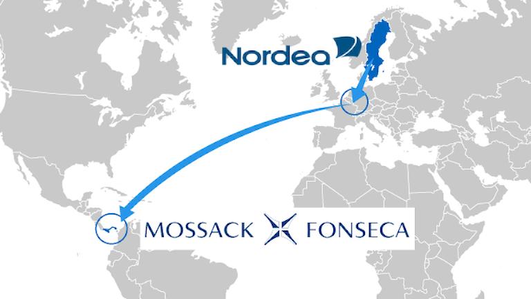 Karta som visar Nordeas och Mossack Fonsecas kontor i Sverige, Luxemburg och Panama