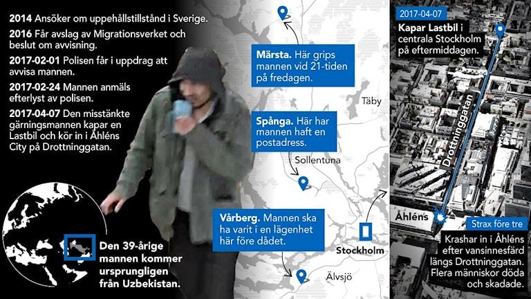 Det vet vi om den misstänkte gärningsmannen. Grafik: Liv Widell / Ekot. Foto: Polisen/TT