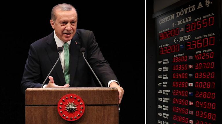 Turkiets president Erdogan och en tavla som visar växelkursen för den turkiska liran.