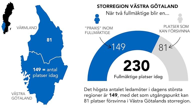Storregion Västra Götaland. Grafik: Liv Widell / Sveriges Radio