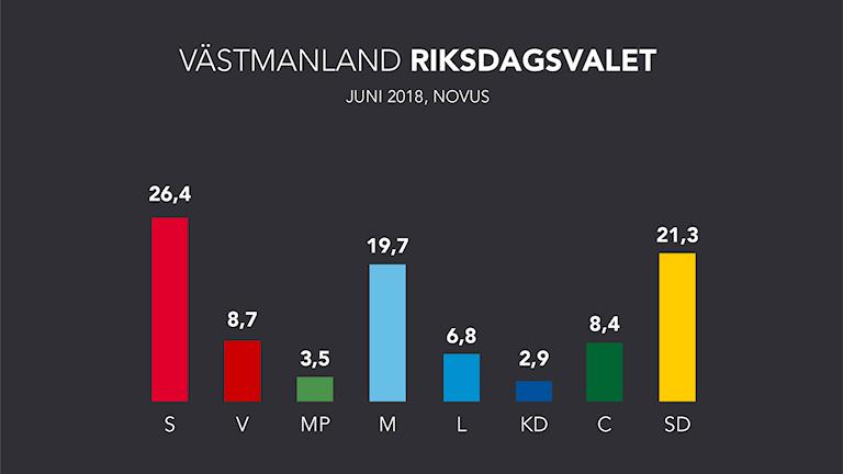 ENSTAPEL_VÄSTMANLAND