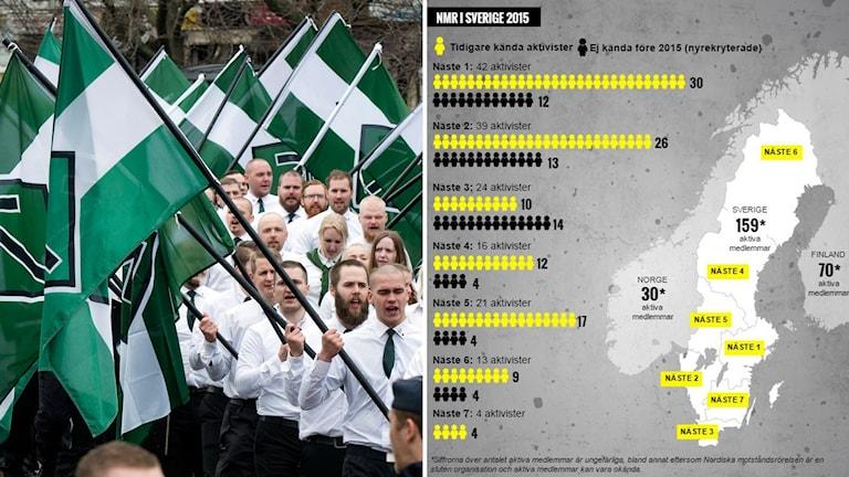 Delad bild: demonstration och karta över Sverige med siffror.