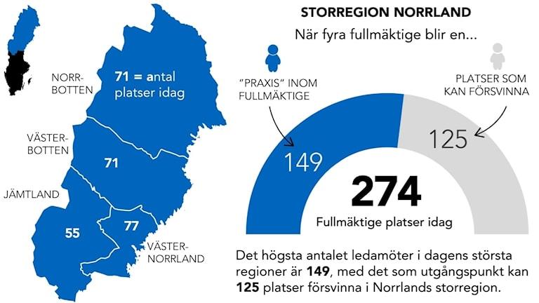 StorregionNorrland. Grafik: Liv Widell / Sveriges Radio