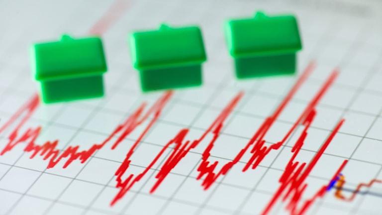 Tre gröna monopolhus står på ett rött diagram som visar uppgångar och nedgångar.