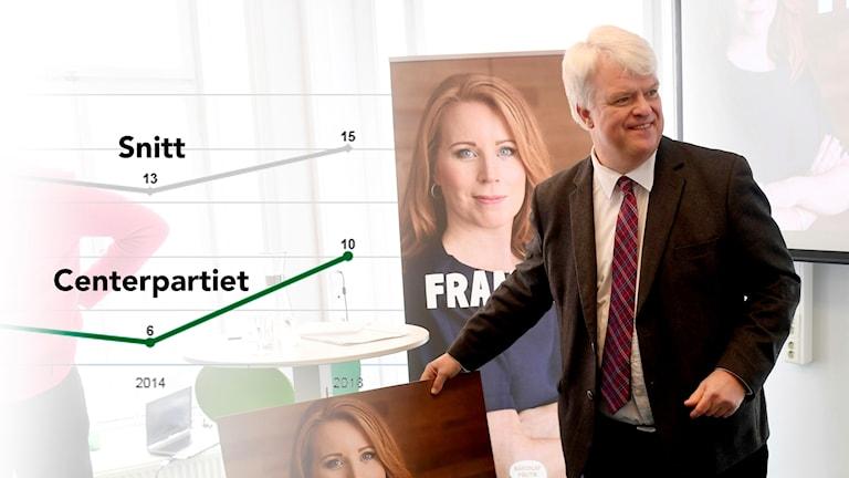 Grafik visar Centerpartiets andel utrikes födda riksdagskandidater. Michael Arthursson framför foto av Annie Lööf.