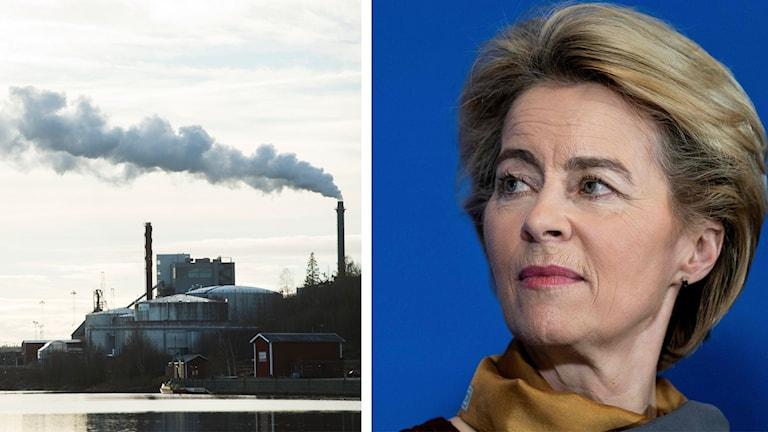 EU kommer inte att nå klimatmålen 2030. Ursula Von der Leyen.