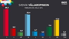 Grafik: Liv Widell / Sveriges Radio