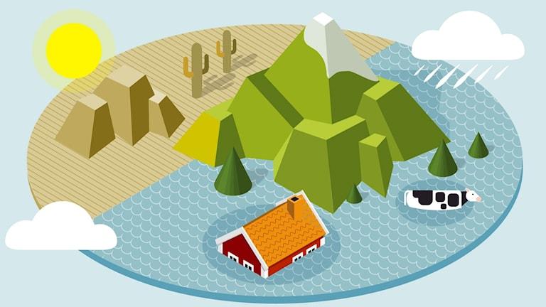 Samhällen och ekosystem riskerar att drabbas av fler extrema väderhändelser om den globala temperaturen inte sänks. Grafik: Liv Widell / Sveriges Radio