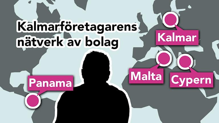 Grafik: Kalmarföretagarens nätverk av bolag över världen.