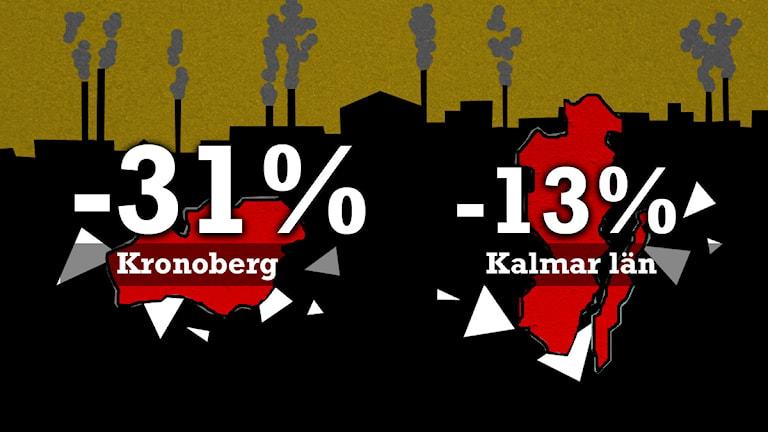 Utsläppsminskningar i Kronobergs och Kalmar län. Grafik: Nick Näslund/Sveriges Radio
