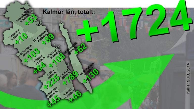 Karta: Så mycket ökade kommunerna 2014 i befolkning. Grafik: Nick Näslund/Sveriges Radio