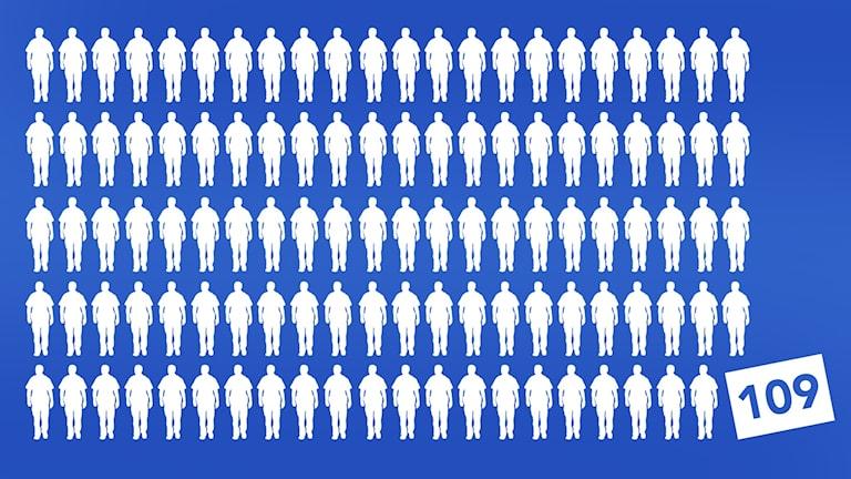 Grafik: 109 poliser.