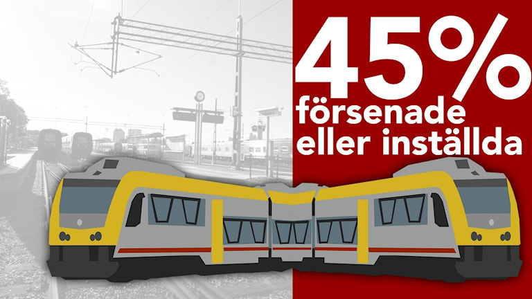 Grafik: 45 procent av tågen var försenade eller inställda.