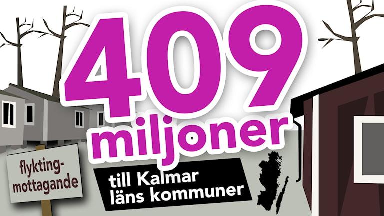 409 miljoner till Kalmar läns kommuner.