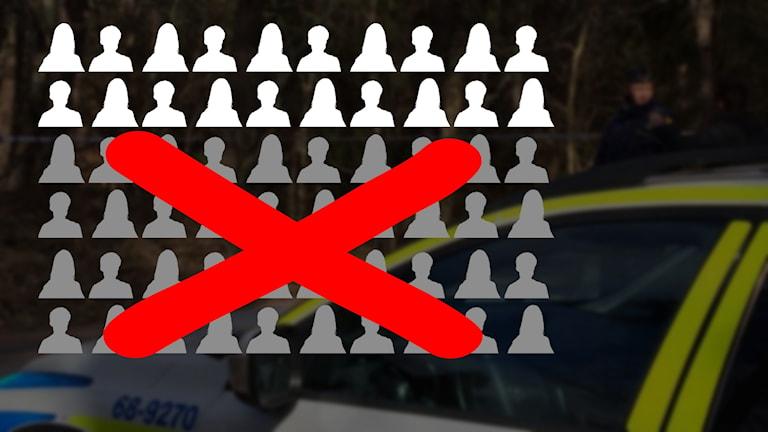 Grafik med 60 siluetter varav 40 är överkryssade. I bakgrunden en polisbil.
