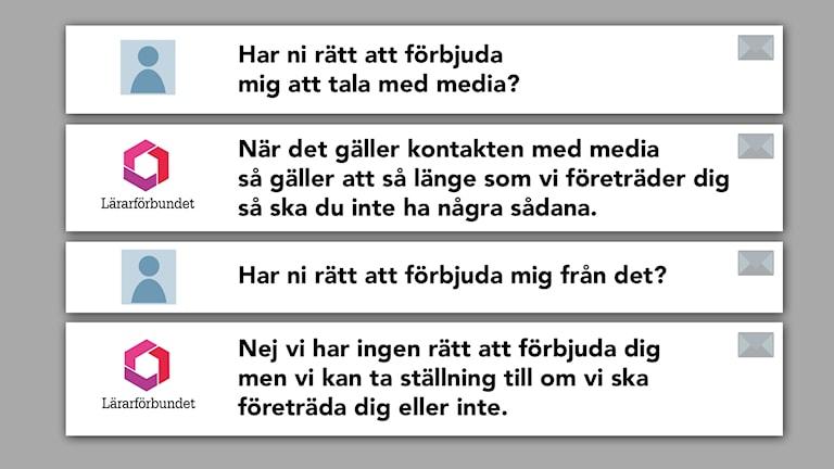 Mejlkonversationen mellan Lärarförbundets ombud och den kommunanställda.
