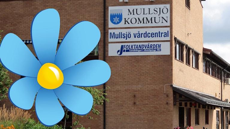 Lediga jobb fr Assistent i Mullsj | patient-survey.net