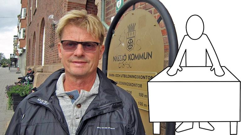 Leif Ternstedt.