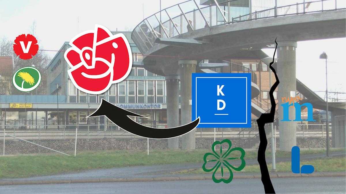 En bild över kommunhuset i Mullsjö. Över bilden syns en spricka som går genom Allianspartiernas loggor och som delar på Moderaterna och Liberalerna med Kristdemokraterna och Centerpartiet. Från Kristdemokraterna går en pil till Socialdemokraternas logga där Vänsterpartiet och Miljöpartiet står bredvid.