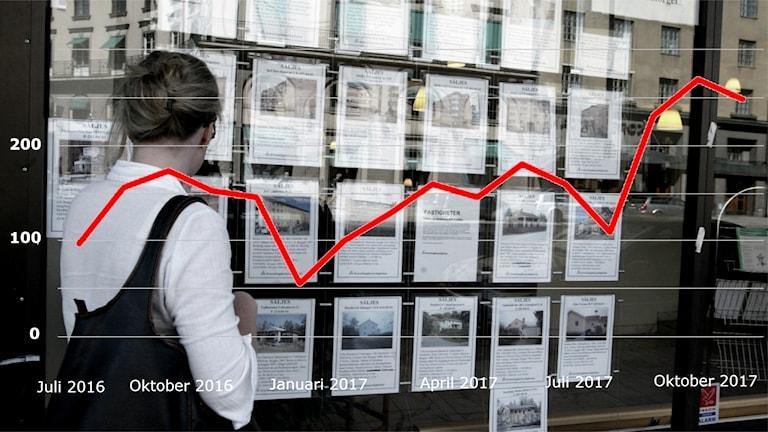 Ett montage med en kvinna som tittar på affischer om lägenheter till salu och ett diagram.
