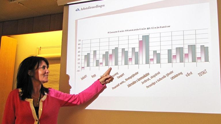 Lena Hertzberg framför ett stapeldiagram. Foto: Kajsa Carlsson/Sveriges Radio.