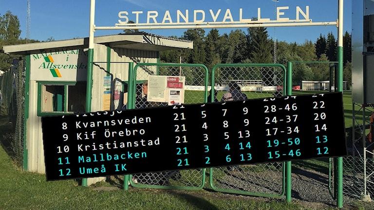 Strandvallen och infogad tabell. Foto: Sveriges Radio.