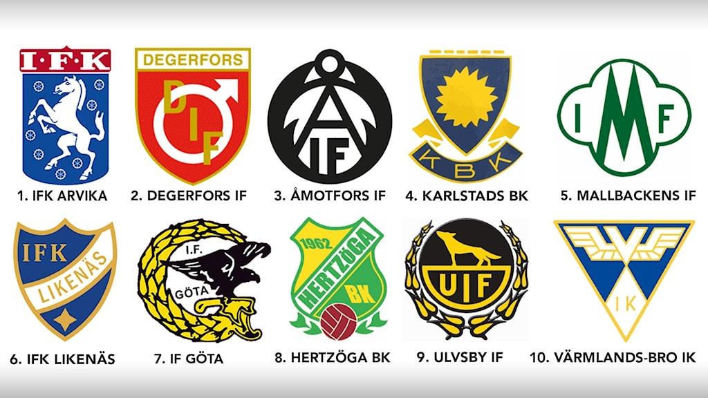 Tio olika klubbmärken. Bilder från klubbmarken.com.