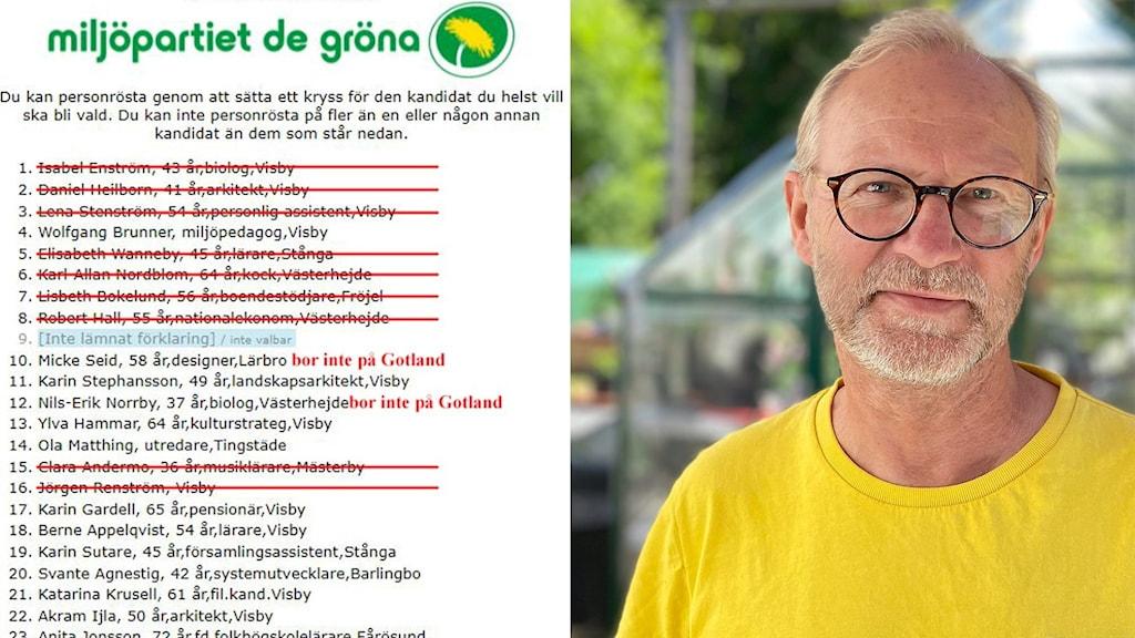 Bilden är tvådelad: Till vänster syns en valsedel för Miljöpartiet; till höger en medelålders man i gul t-shirt.
