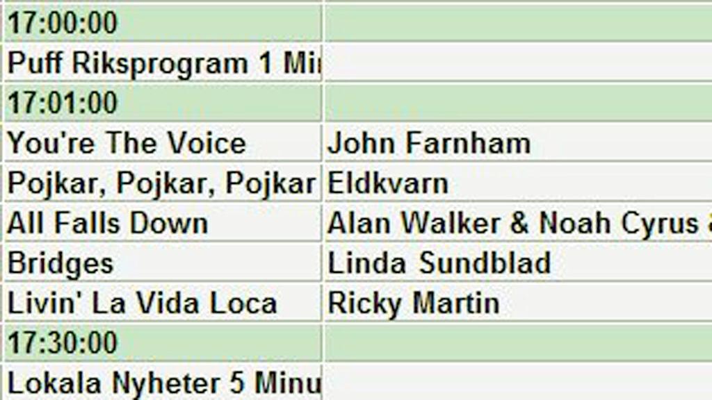 Låtlistan till sista halvtimmen i eftermiddag i P4 Gotland 1 december 2017.