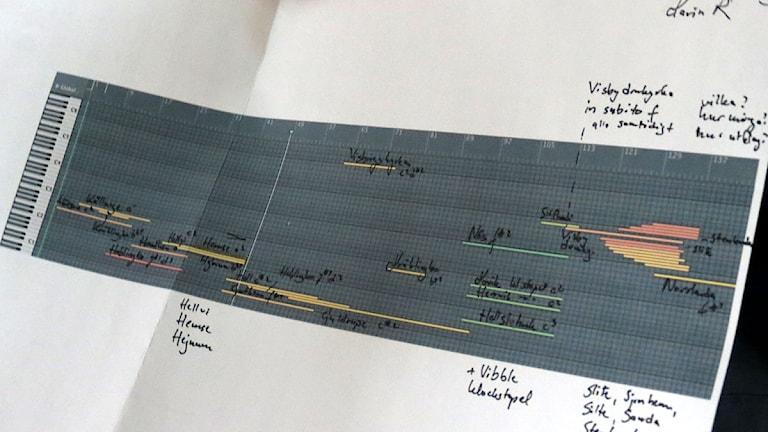 Partitur till klockkonserten. Foto: Henrik Wallenius/SR Gotland