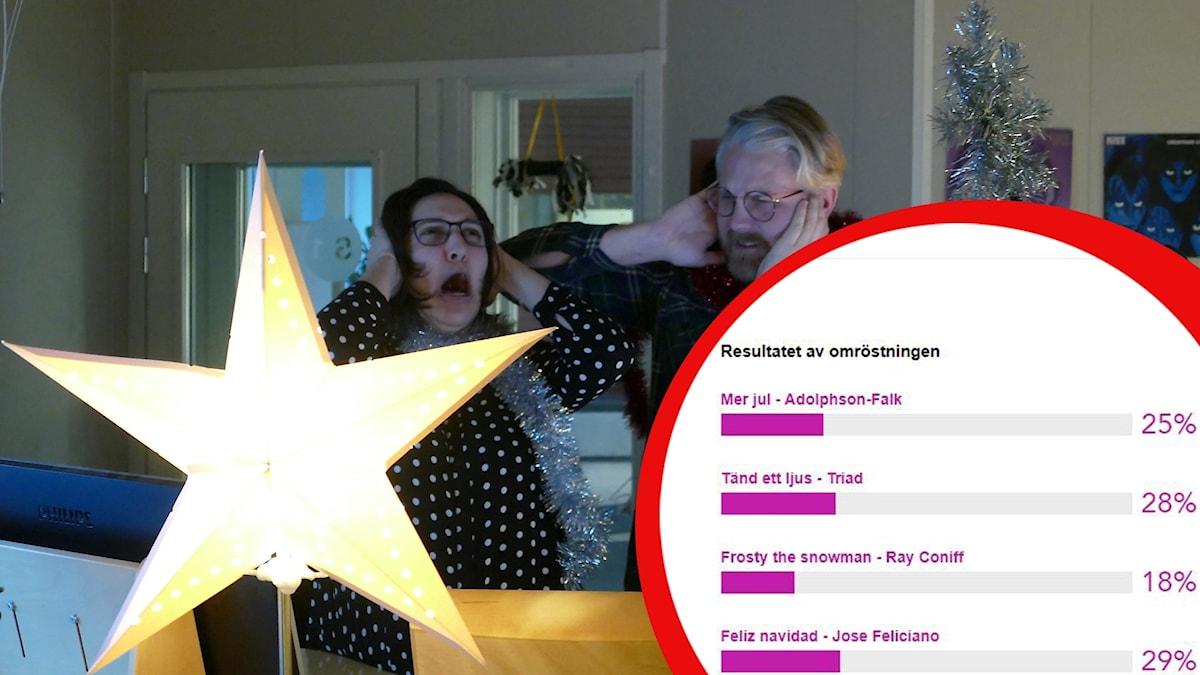 Feliz Navidad röstades fram som värsta jullåten på P4 Gotlands sajt