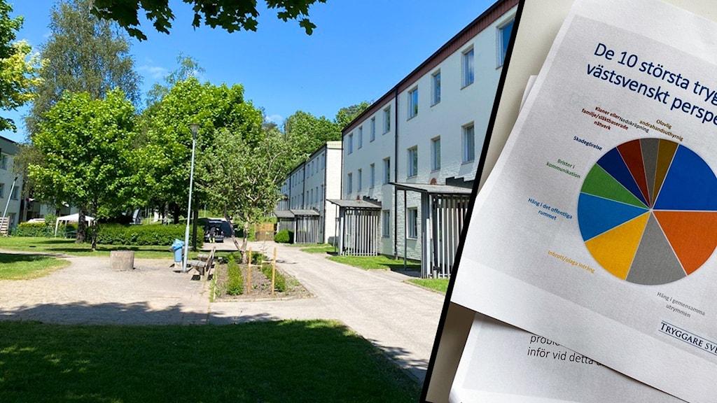 Fastighet Victoria Park i Borås och trygghetsundersökning i utsatta områden.