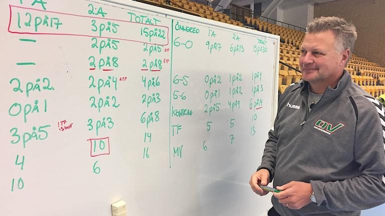 Ulf Sivertsson är tränare för OV Helsingborgs handbollsherrar. Foto: Anna Hanspers/Sveriges Radio.