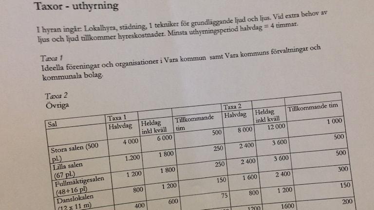 Taxan beslutades av kommunstyrelsen 2003. Foto: Linnéa Frimodig/ Sveriges Radio