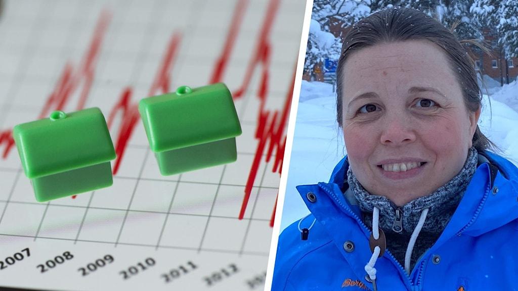 Till vänster tre gröna små hus från ett Monopol-spel, och mynt som illustrerar kostnad för boende. Till vänster Britta Lundgren, samhällsplanerare på Arvidsjaurs kommun.