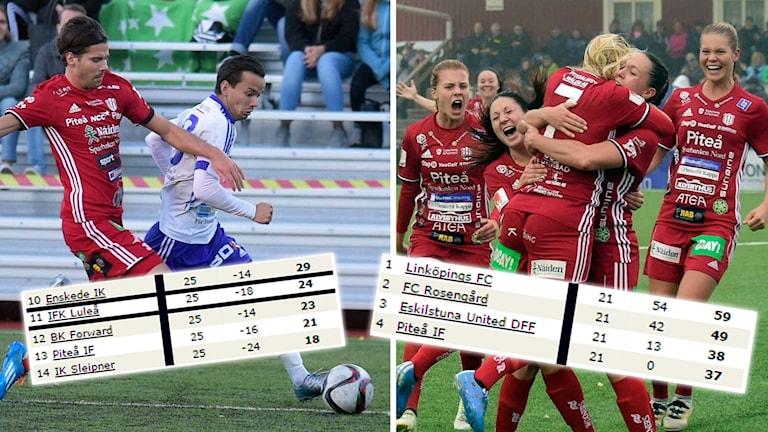 IFK Luleå mot Piteå och jublande Piteådamer med infällda tabeller.